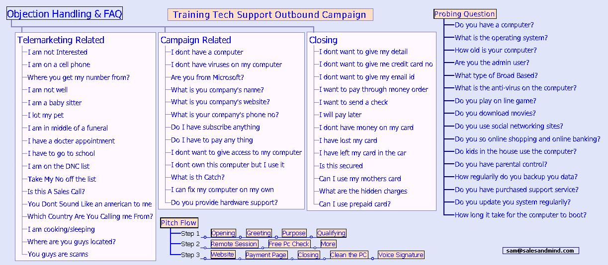 Salesandmind.WordPress.Com ...its mind blogging/boggling. | …its ...